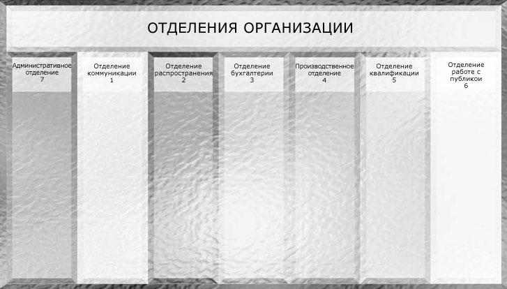 ситуация в современной россии, Узоры и орнаменты на посуде реферат.